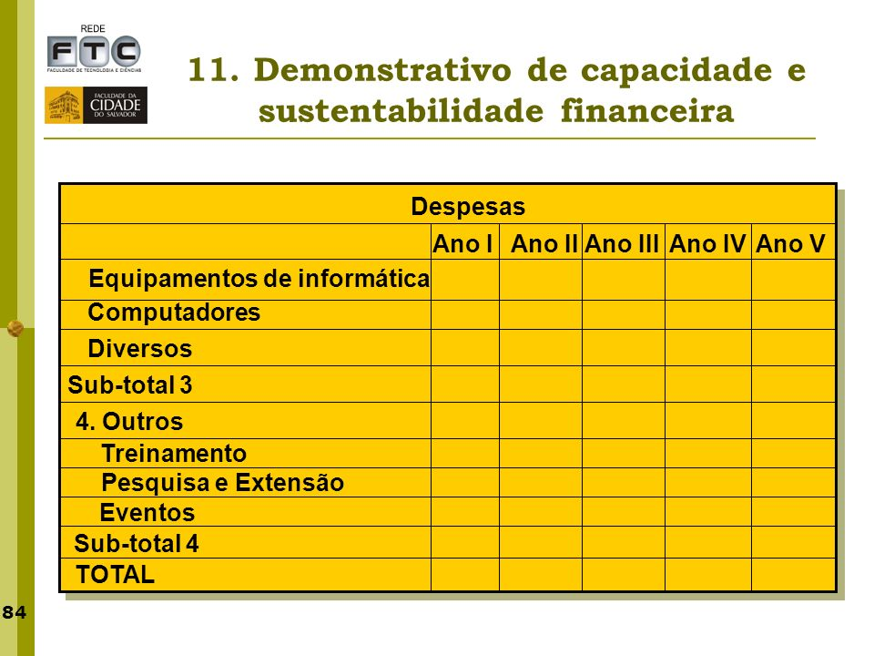 11. Demonstrativo de capacidade e sustentabilidade financeira