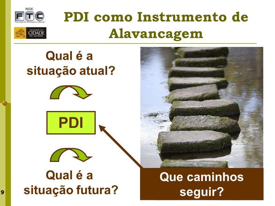 PDI como Instrumento de Alavancagem