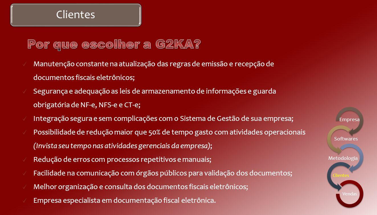Por que escolher a G2KA Clientes
