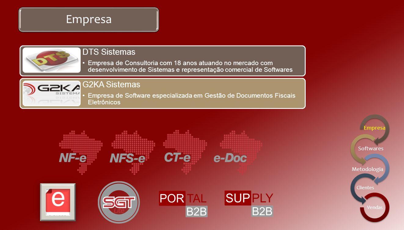 Empresa DTS Sistemas. Empresa de Consultoria com 18 anos atuando no mercado com desenvolvimento de Sistemas e representação comercial de Softwares.