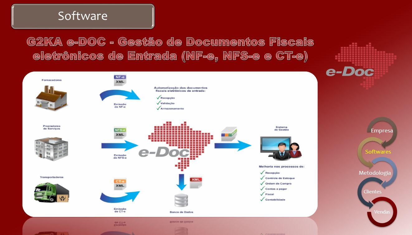 Software G2KA e-DOC - Gestão de Documentos Fiscais eletrônicos de Entrada (NF-e, NFS-e e CT-e) Empresa.