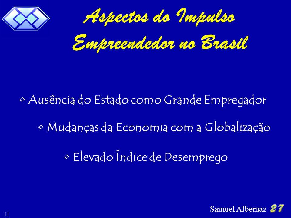 Aspectos do Impulso Empreendedor no Brasil