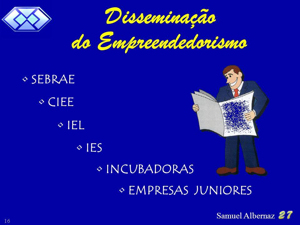Disseminação do Empreendedorismo