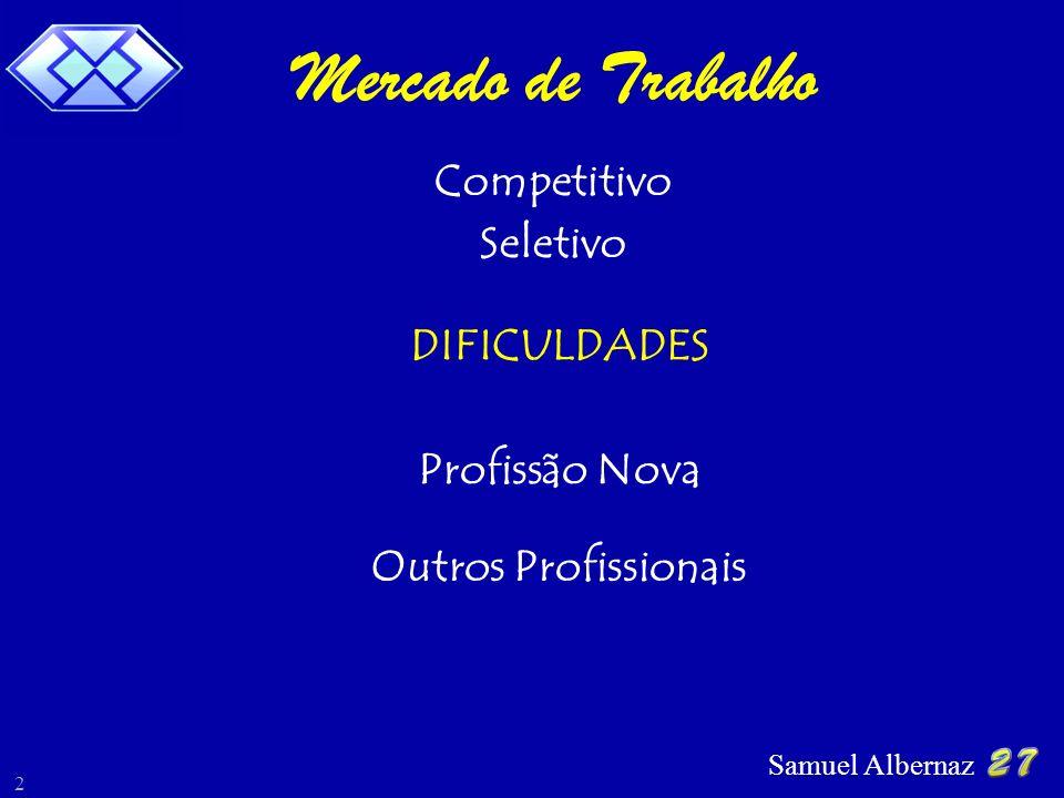 Mercado de Trabalho Competitivo Seletivo DIFICULDADES Profissão Nova
