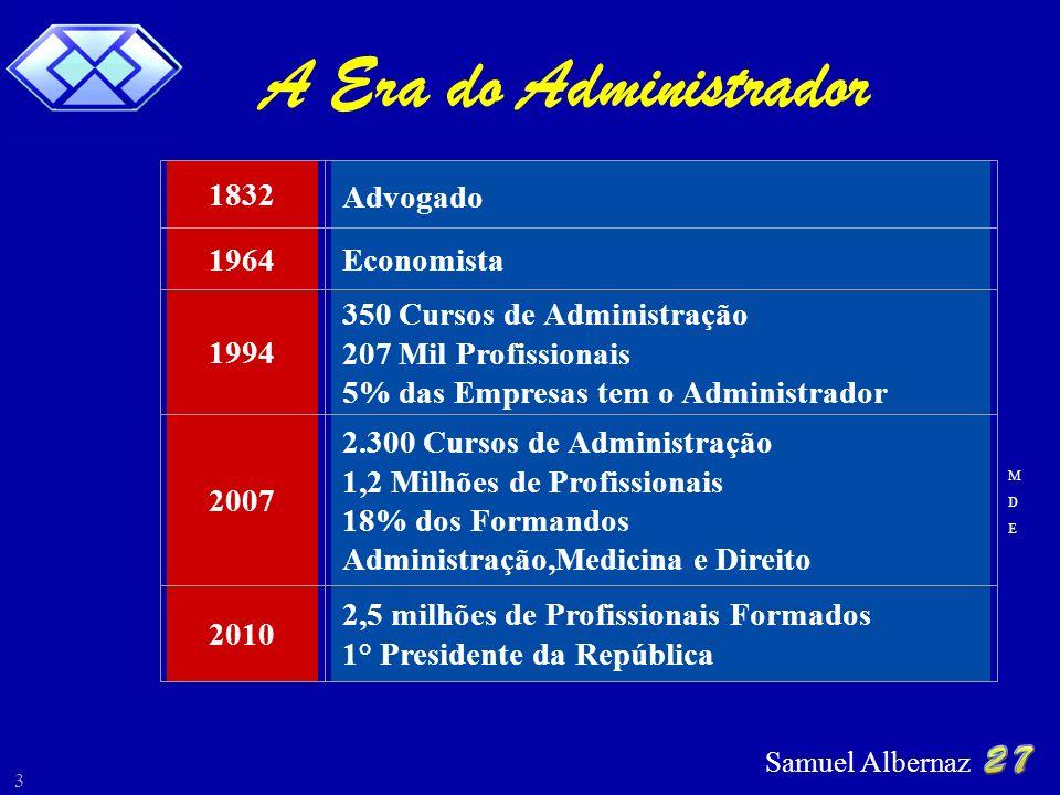 A Era do Administrador 1832 Advogado 1964 Economista 1994