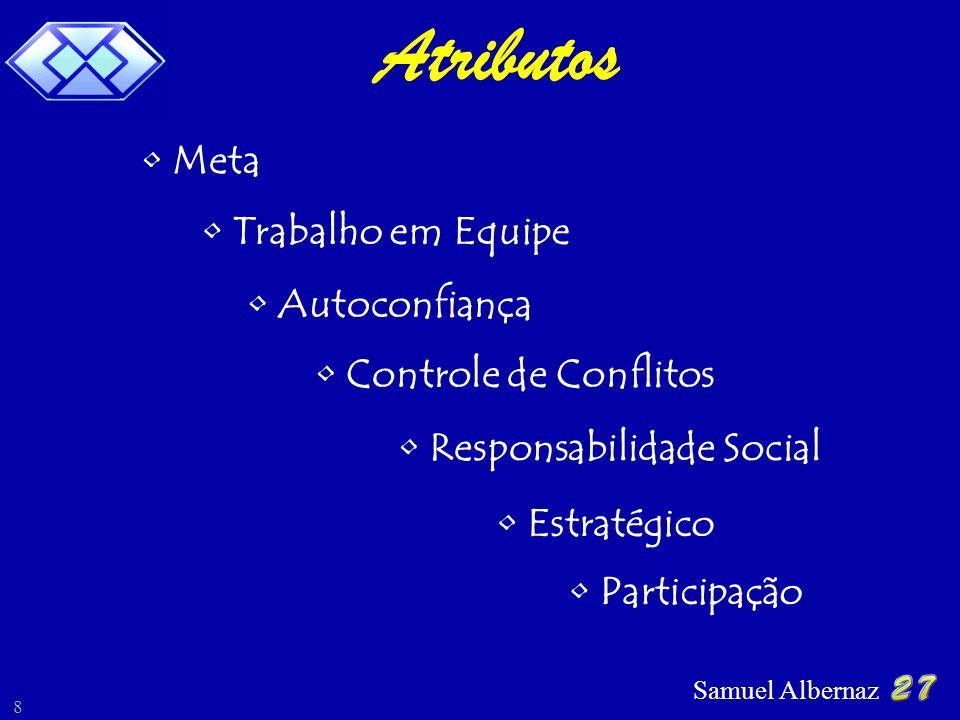 Atributos Meta Trabalho em Equipe Autoconfiança Controle de Conflitos
