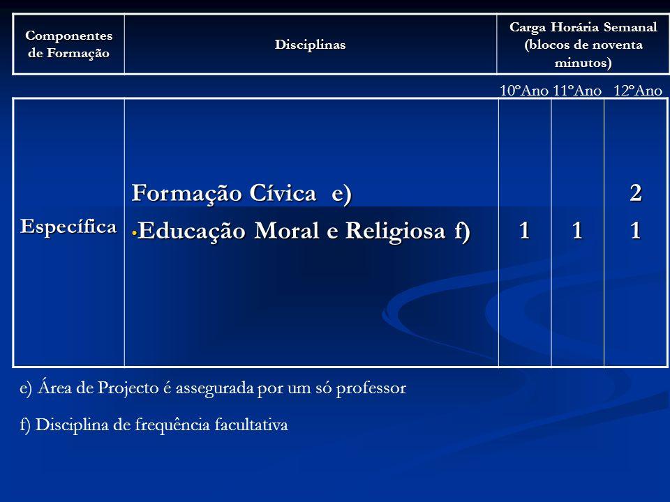 Educação Moral e Religiosa f) 1 2