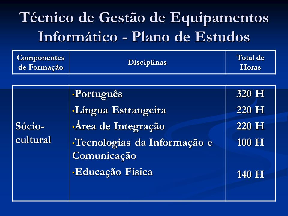 Técnico de Gestão de Equipamentos Informático - Plano de Estudos
