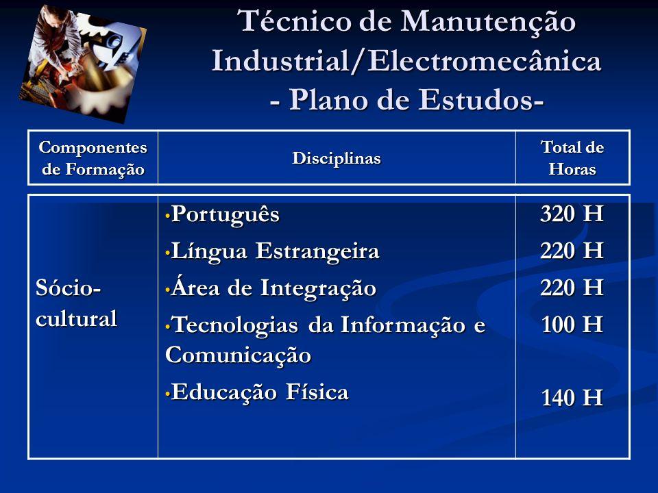 Técnico de Manutenção Industrial/Electromecânica - Plano de Estudos-