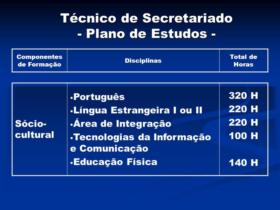 Técnico de Secretariado - Plano de Estudos -