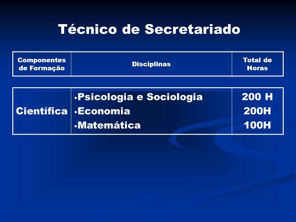 Técnico de Secretariado Componentes de Formação