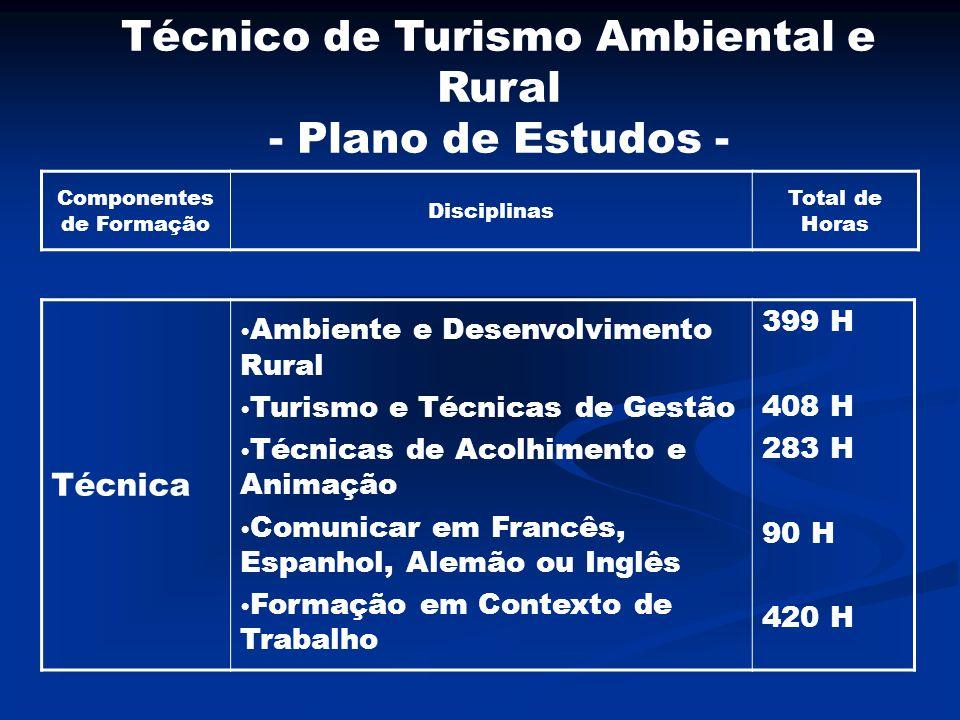 Técnico de Turismo Ambiental e Rural - Plano de Estudos -