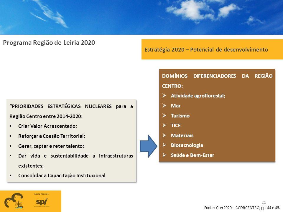 Estratégia 2020 – Potencial de desenvolvimento