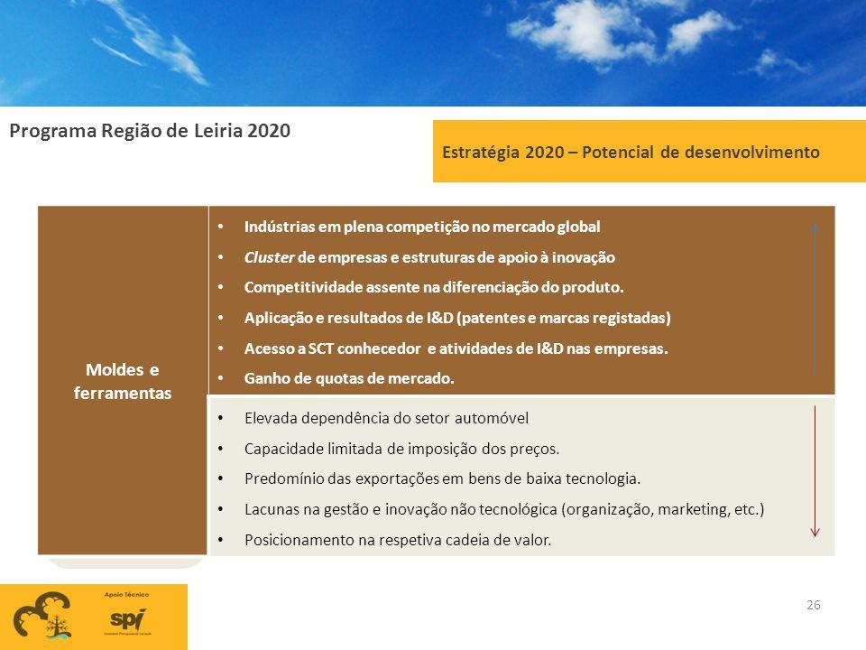 Estratégia 2020 – Potencial de desenvolvimento Moldes e ferramentas