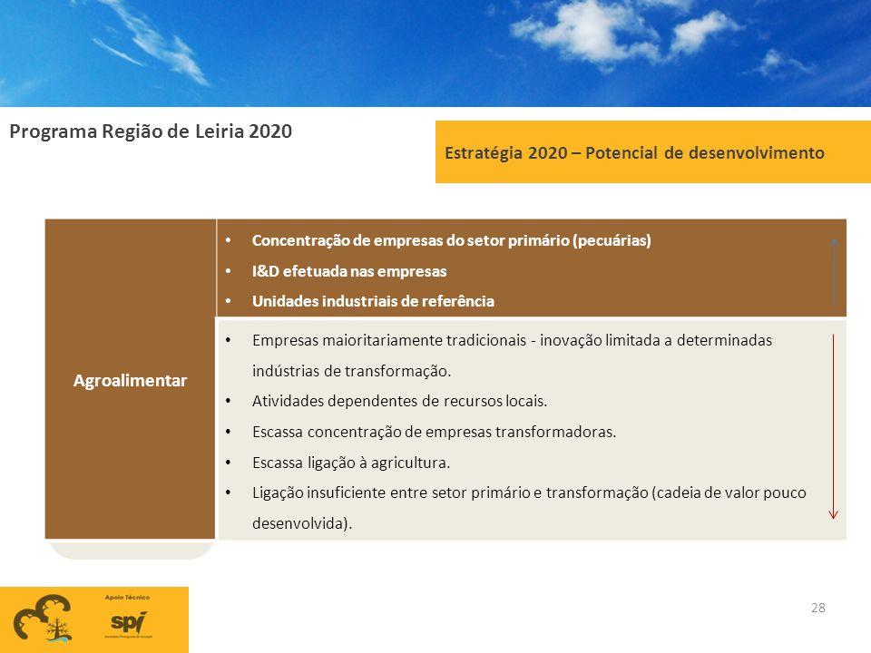Estratégia 2020 – Potencial de desenvolvimento Agroalimentar