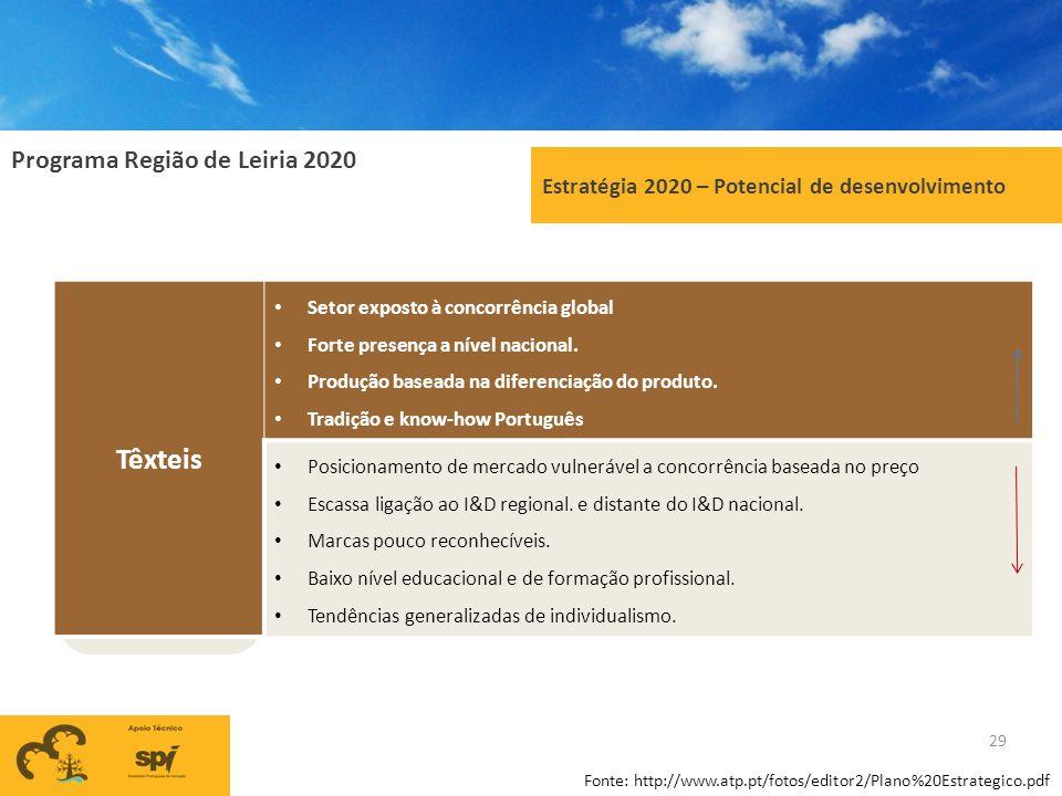 Têxteis Estratégia 2020 – Potencial de desenvolvimento