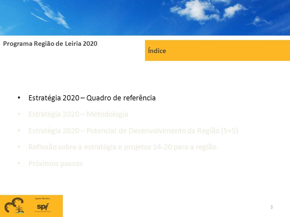 Estratégia 2020 – Quadro de referência Estratégia 2020 – Metodologia