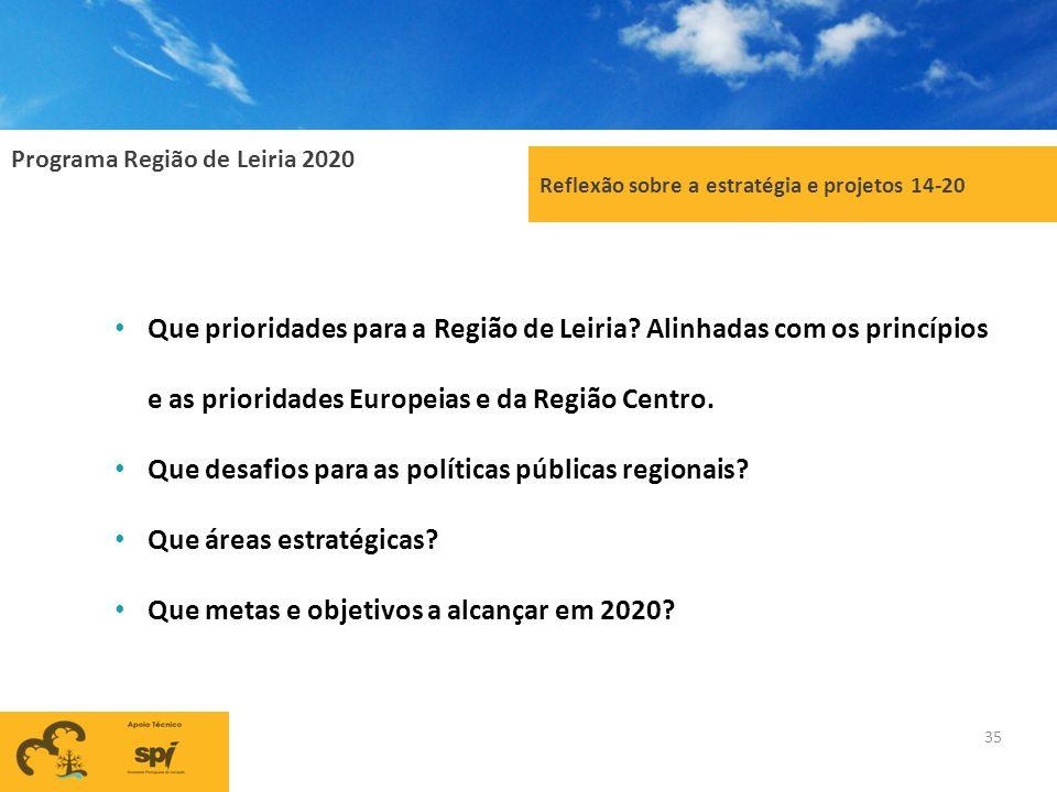 Que desafios para as políticas públicas regionais