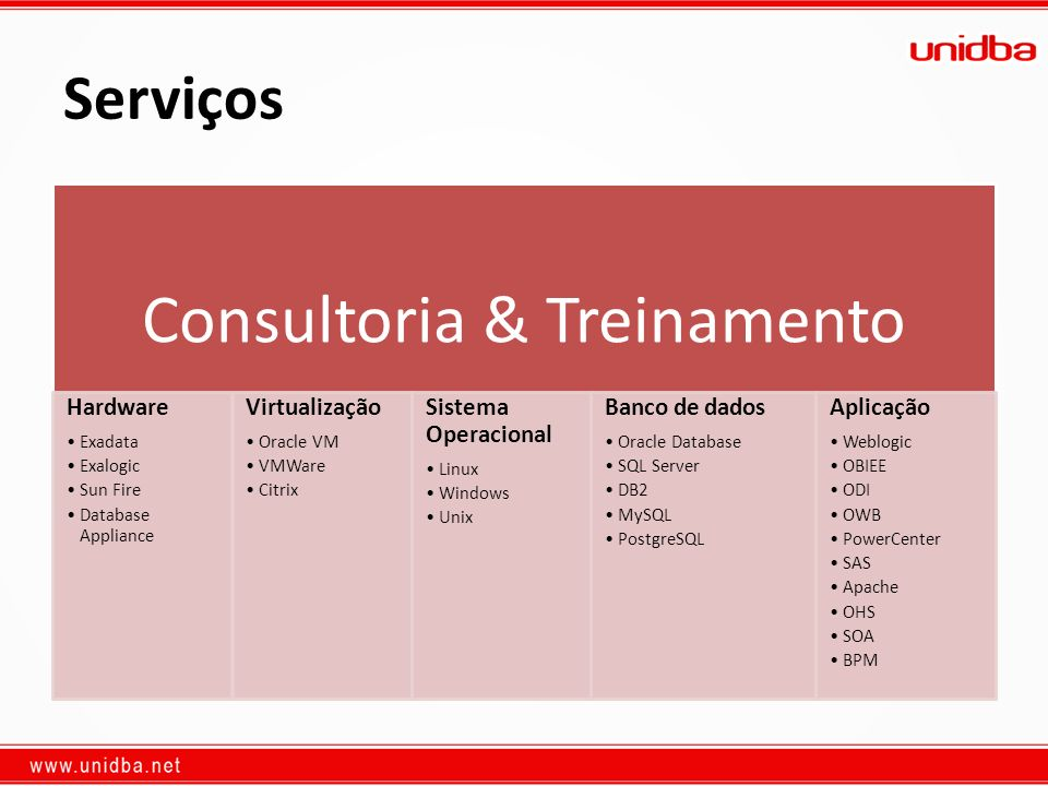 Consultoria & Treinamento