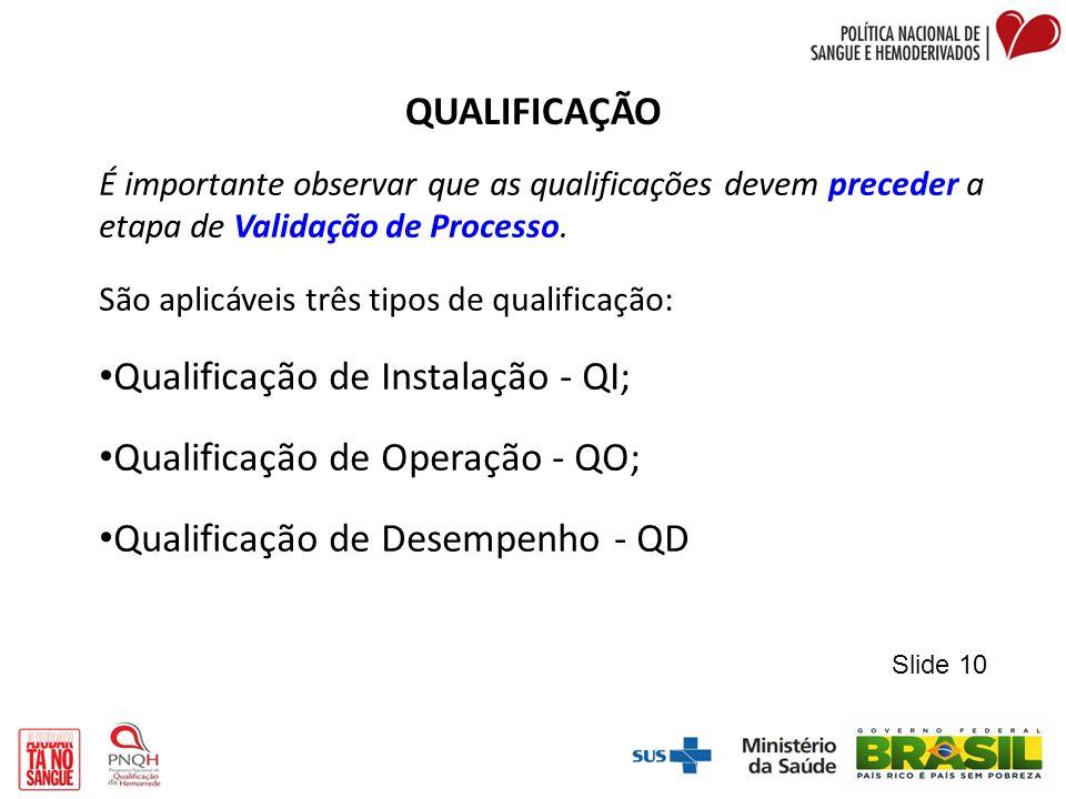 Qualificação de Instalação - QI; Qualificação de Operação - QO;