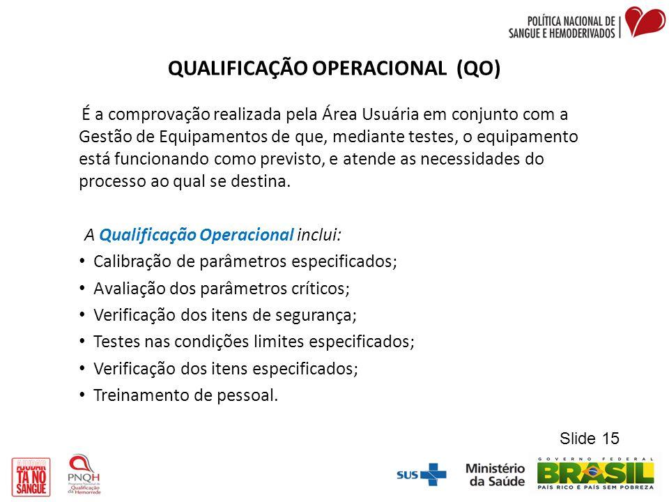 QUALIFICAÇÃO OPERACIONAL (QO)