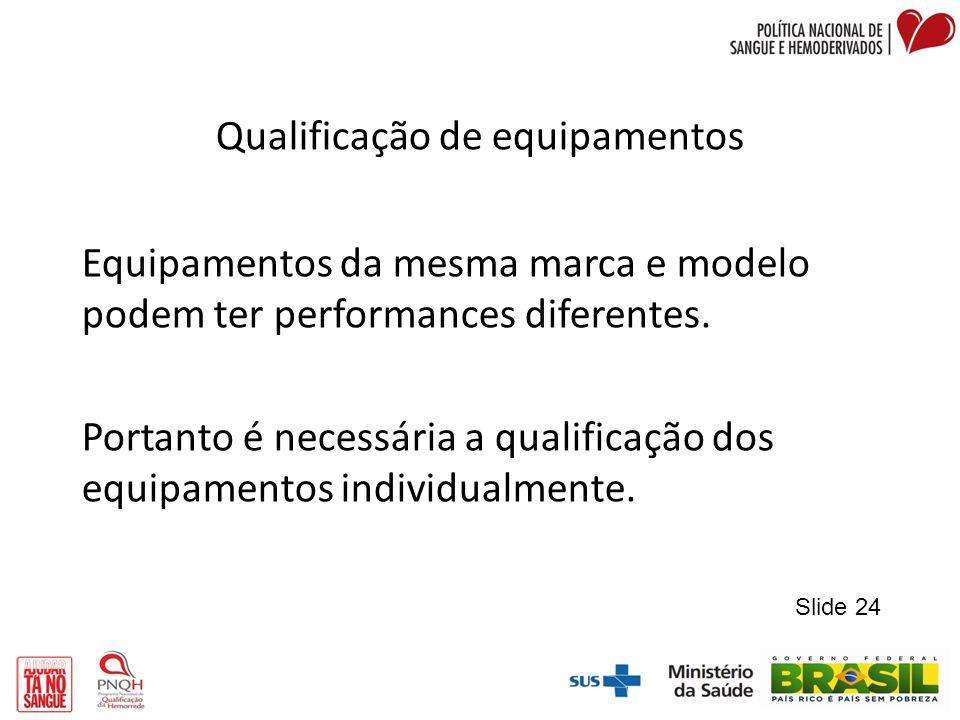 Qualificação de equipamentos