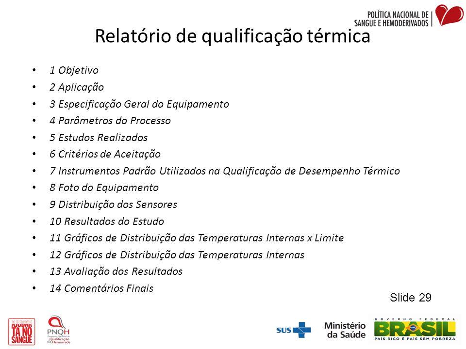Relatório de qualificação térmica