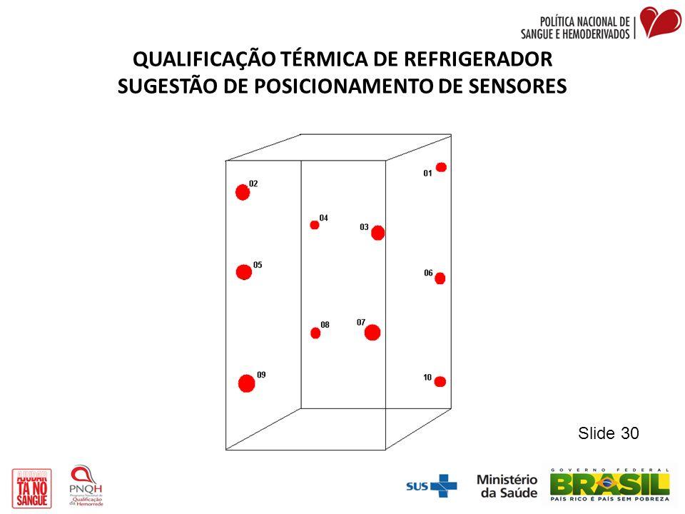 QUALIFICAÇÃO TÉRMICA DE REFRIGERADOR SUGESTÃO DE POSICIONAMENTO DE SENSORES