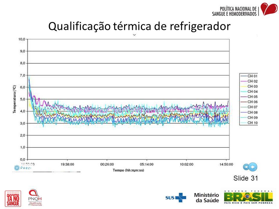 Qualificação térmica de refrigerador