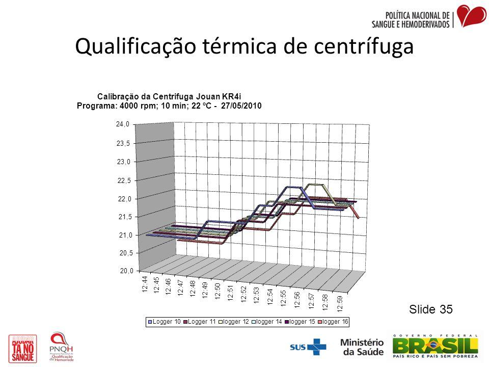 Qualificação térmica de centrífuga