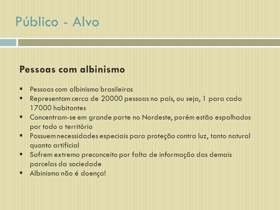 Público - Alvo Pessoas com albinismo Pessoas com albinismo brasileiras