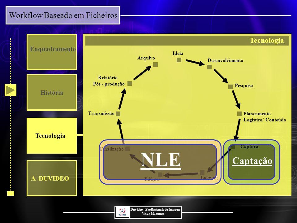 NLE Captação Tecnologia Enquadramento História Tecnologia A DUVIDEO