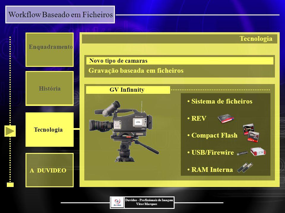Gravação baseada em ficheiros