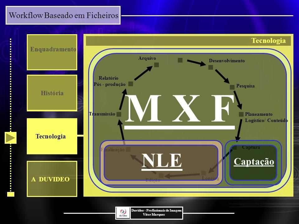 M X F NLE Captação Tecnologia Enquadramento História Tecnologia
