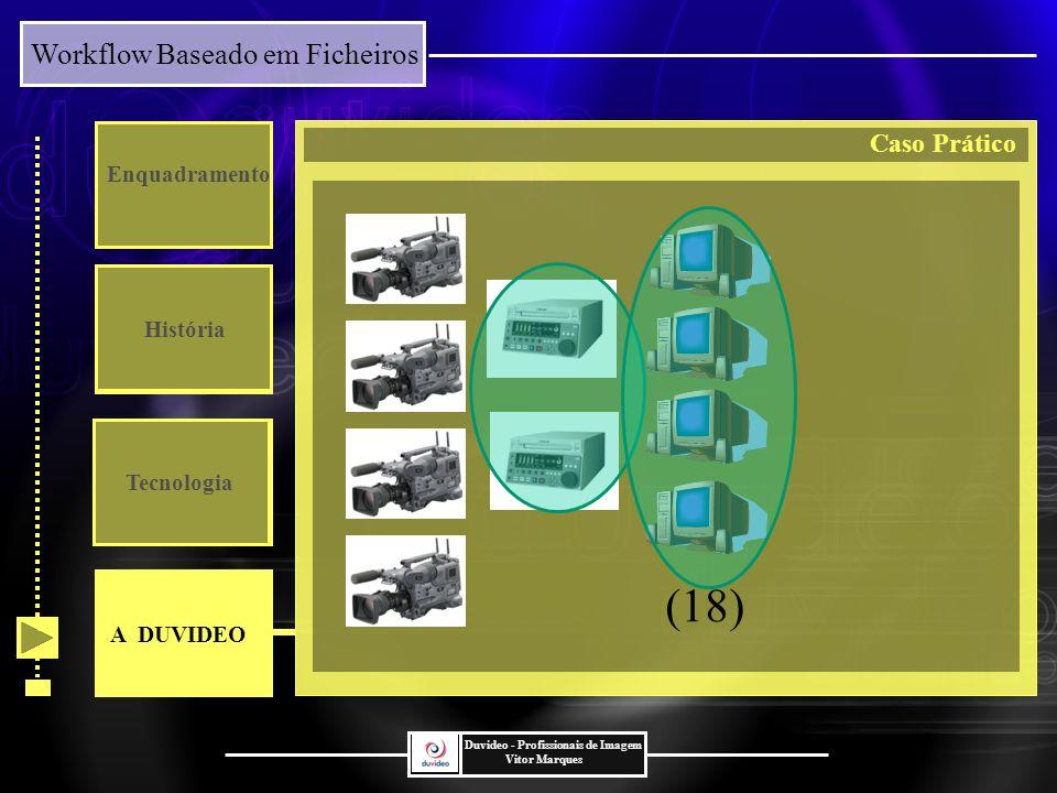 Enquadramento Caso Prático História Tecnologia (18) A DUVIDEO 18