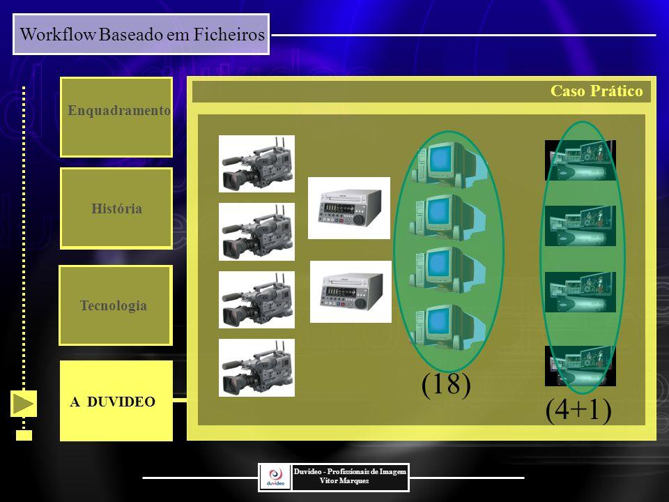 Enquadramento Caso Prático História Tecnologia (18) A DUVIDEO (4+1) 19