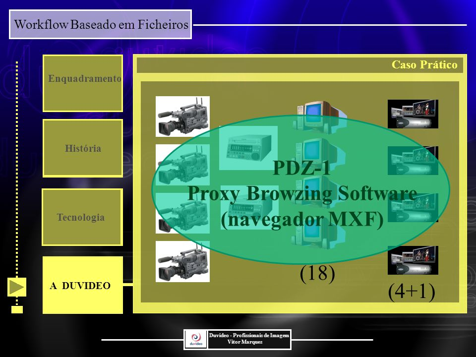 Proxy Browzing Software