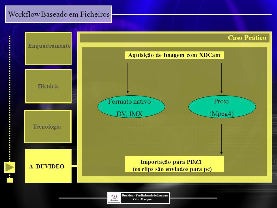 Caso Prático Formato nativo Proxi DV, IMX (Mpeg4) Enquadramento
