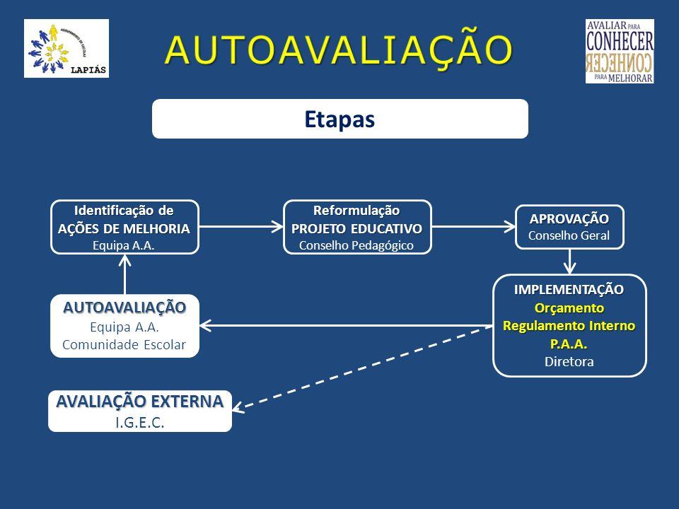 Reformulação PROJETO EDUCATIVO