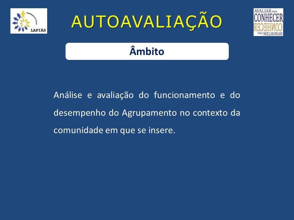 AUTOAVALIAÇÃO Âmbito.