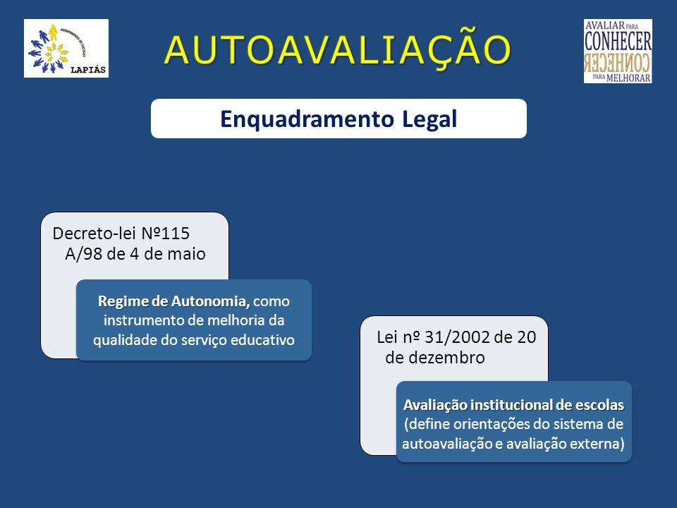 AUTOAVALIAÇÃO Enquadramento Legal Decreto-lei Nº115 A/98 de 4 de maio