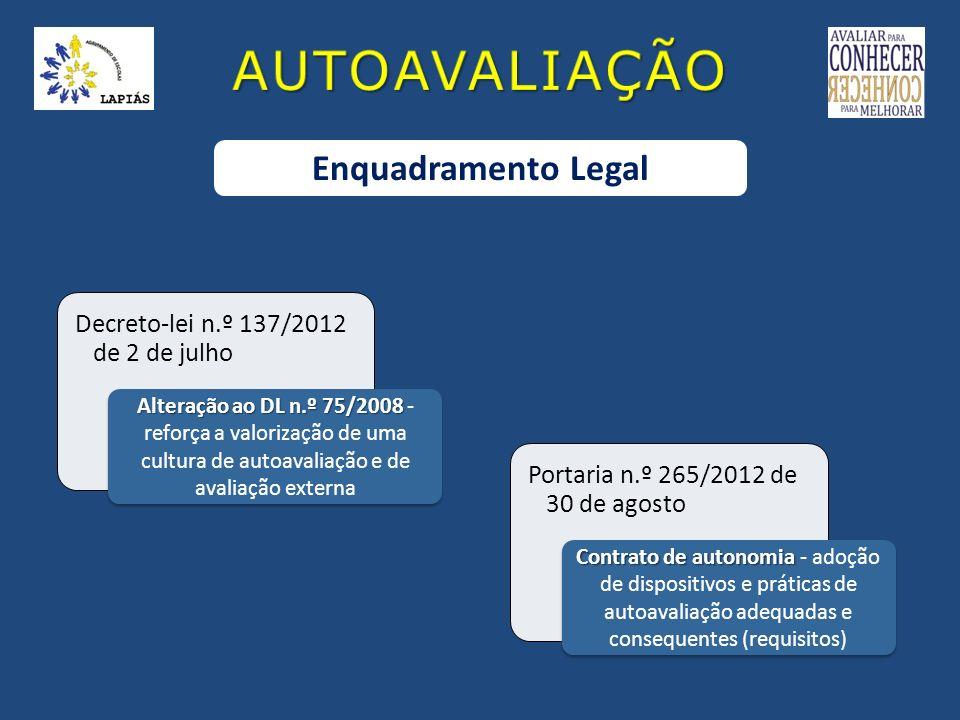 AUTOAVALIAÇÃO Enquadramento Legal