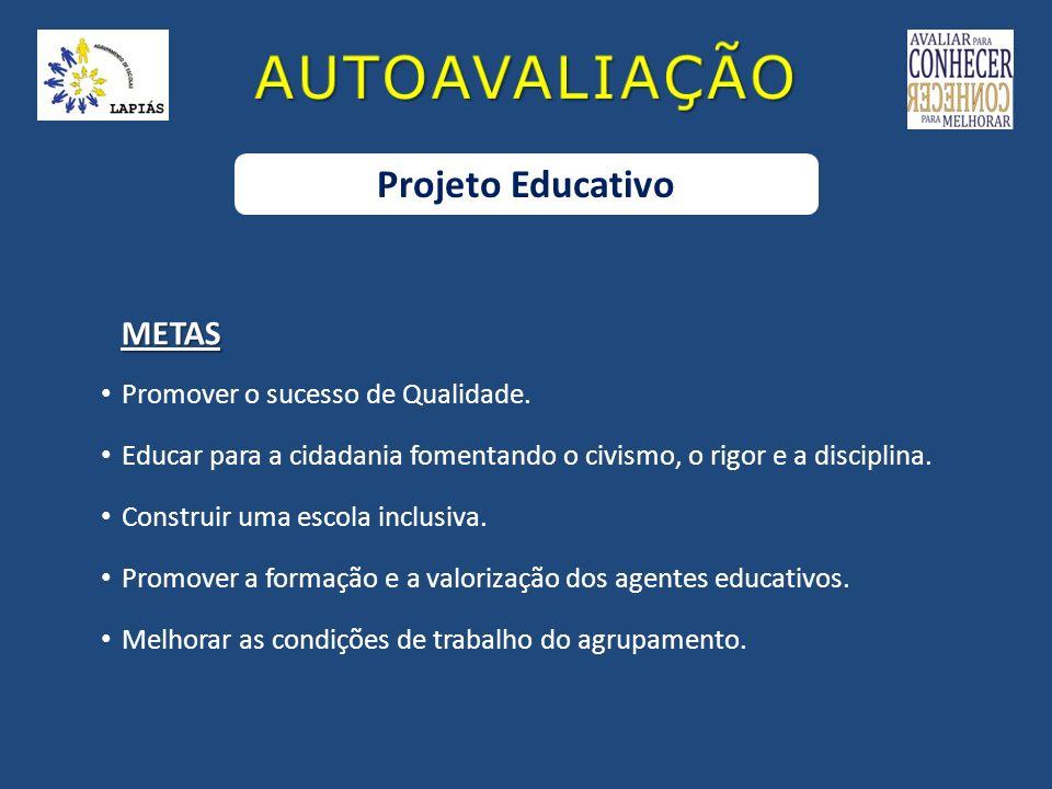 AUTOAVALIAÇÃO Projeto Educativo METAS Promover o sucesso de Qualidade.