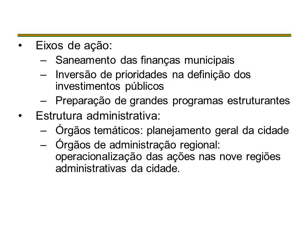 Estrutura administrativa: