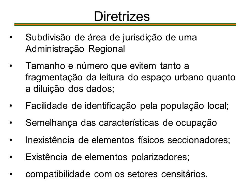 Diretrizes Subdivisão de área de jurisdição de uma Administração Regional.