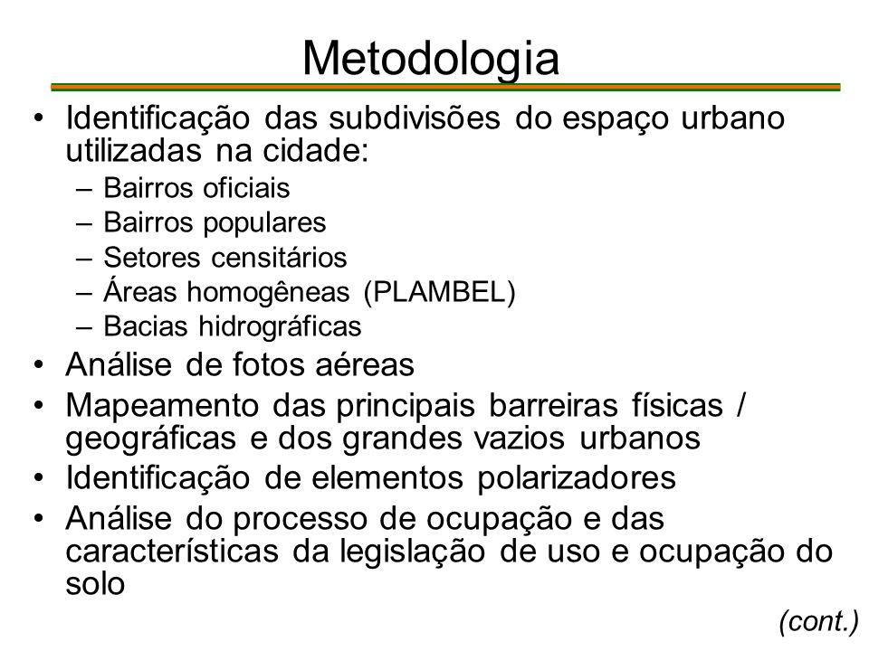 Metodologia Identificação das subdivisões do espaço urbano utilizadas na cidade: Bairros oficiais.