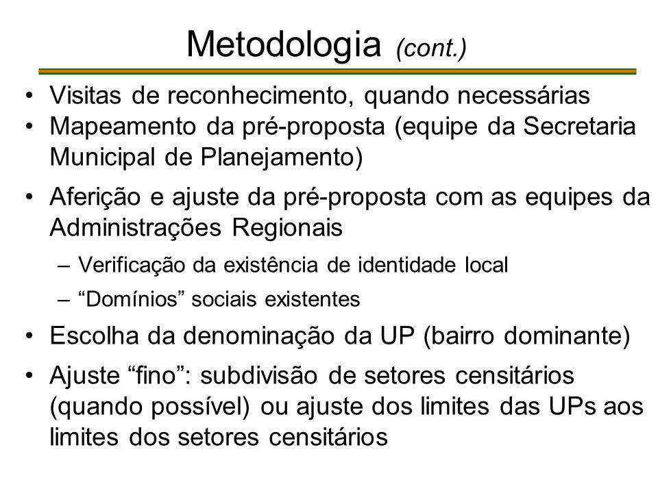 Metodologia (cont.) Visitas de reconhecimento, quando necessárias