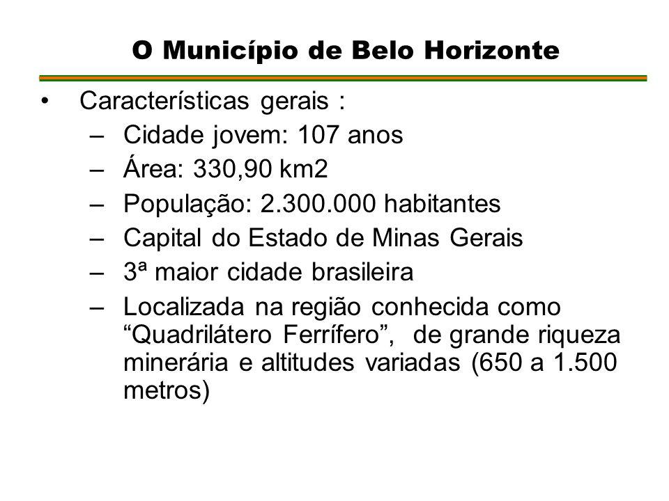 O Município de Belo Horizonte
