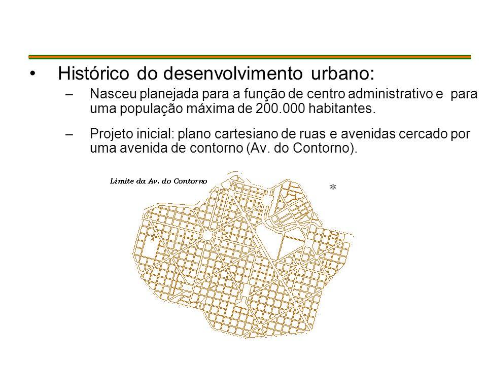 Histórico do desenvolvimento urbano: