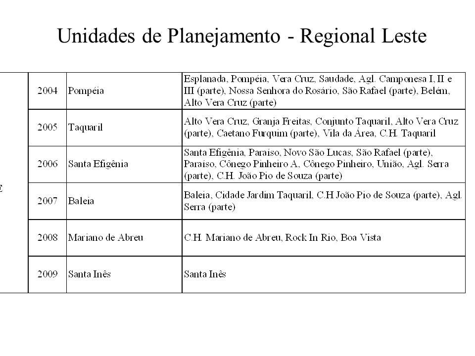 Unidades de Planejamento - Regional Leste